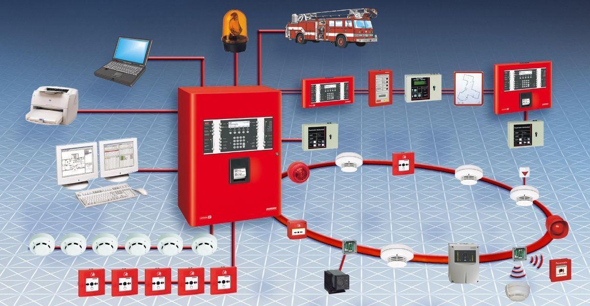 SSP – Systemy sygnalizacji pożaru